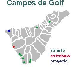 CAMPOS DE GOLFOS