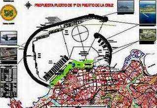 LA PLATAFORMA CIUDADANA PORTUENSE-PALMERA POR UN MUELLE SOSTENIBLE